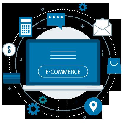 eCommerce Web Development Company Services Sri Lanka