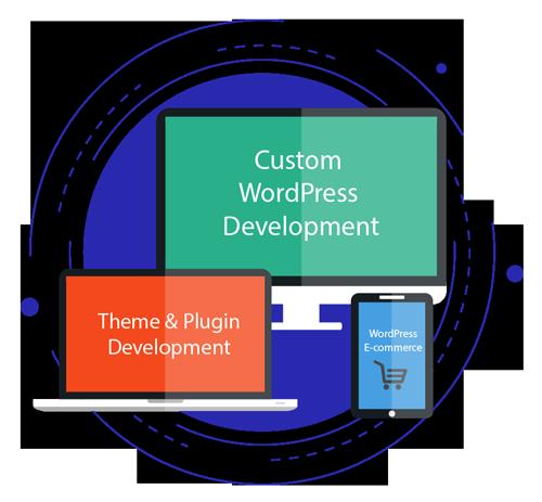 WordPress Web Design & Development Services in Sri Lanka
